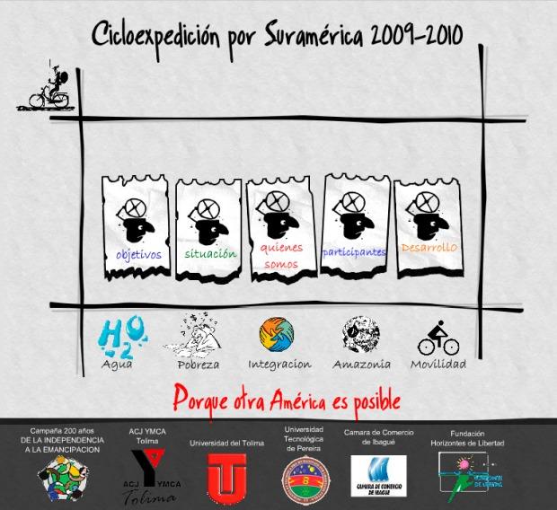2009_09_02_ciclo expedicion por sur america