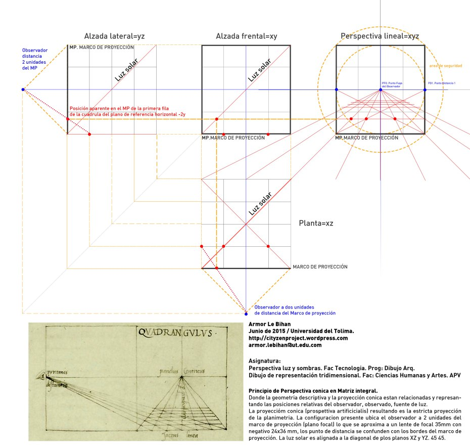 2015_armor_lebihan_perspectiva_artificialis_matriz_integral