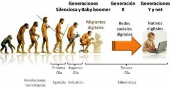 paradigma evolutivo