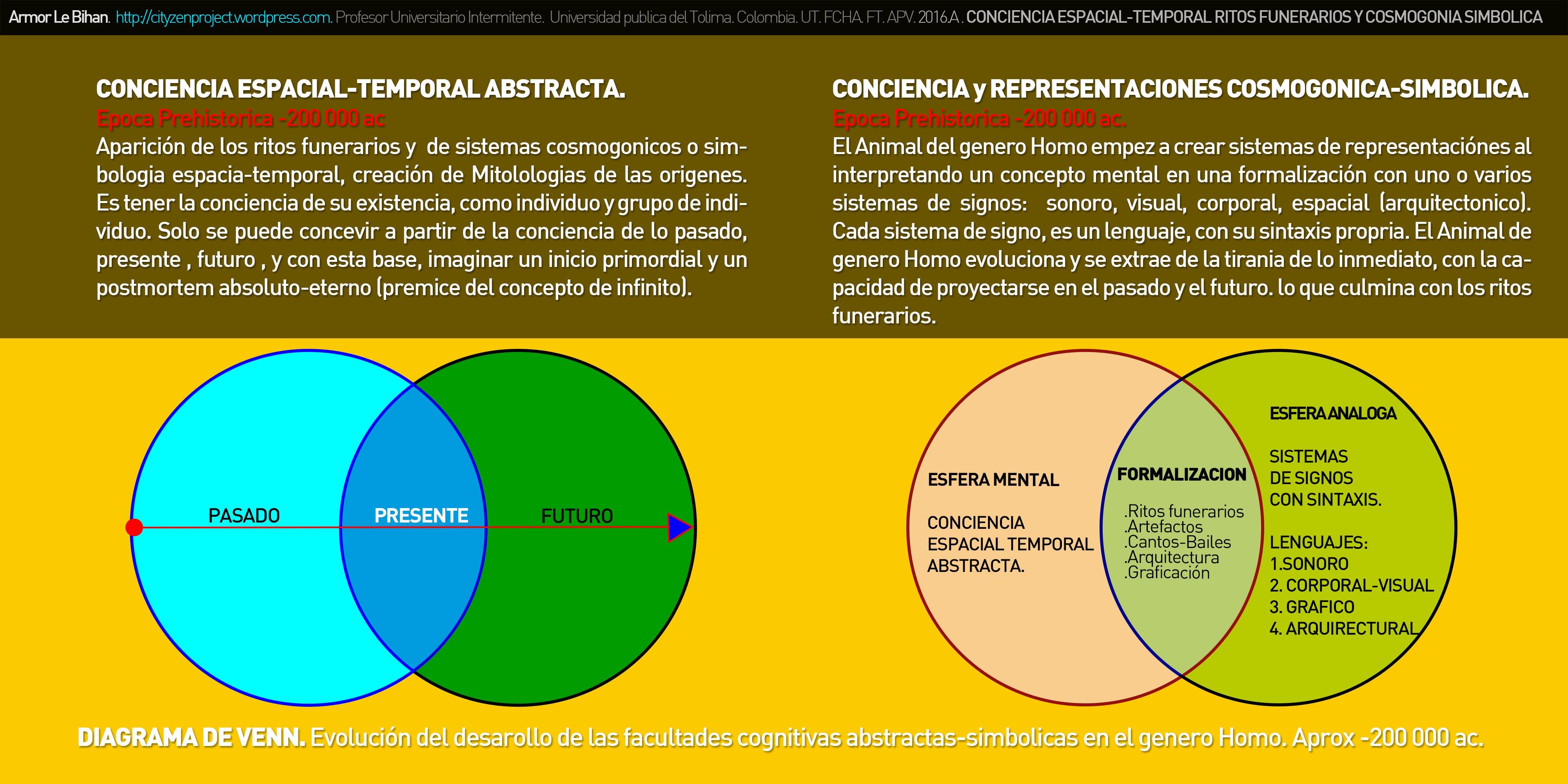 Excelente Diagrama De Sistemas Corporales Viñeta - Imágenes de ...